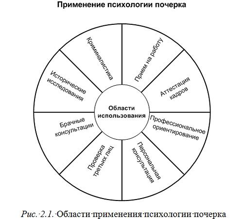 Почерк И Типы Личности Гольдберг Скачать