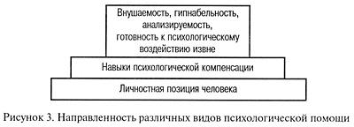 Цены на кодирование от алкогольной зависимости в архангельске